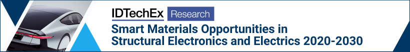REPORT: Smart Materials Opportunities Email